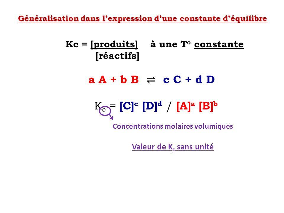Kc = [C]c [D]d / [A]a [B]b